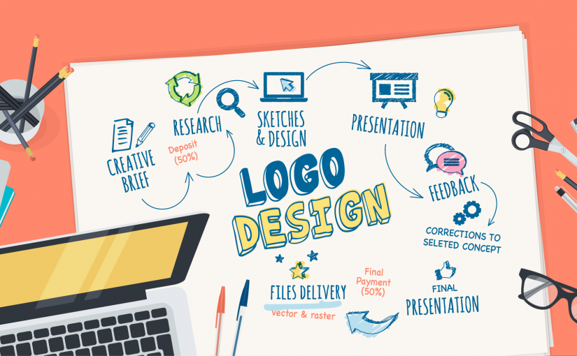 How to choose the ideal logo designing company?